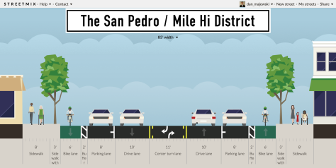 What do you want to see on San Pedro?  This may look impossible or unrealistic but plenty of communities have accomplished projects like this.