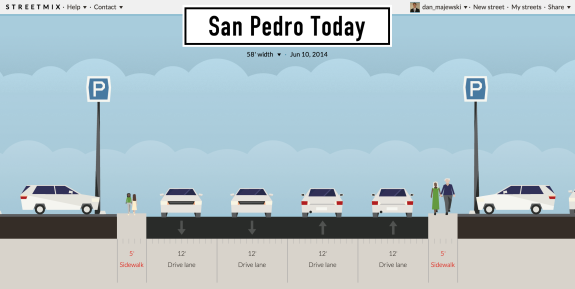This is a diagram of San Pedro today.  No bike lanes, narrow sidewalks and no easy way to make a left turn.