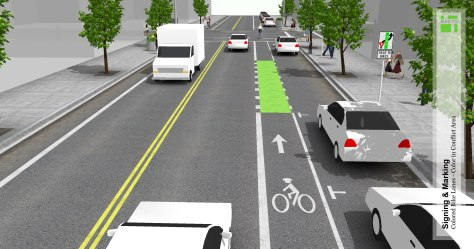This NACTO image demonstrates how green paint can be used to mark transition areas.